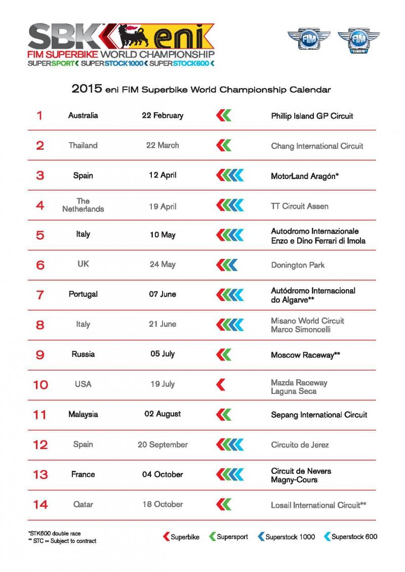 Calendario Super Bike.Nuevo Calendario Sepulta Opcion De Chile En El Superbike