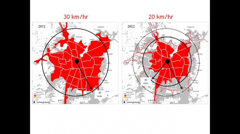 Comparativa viajes al centro de Santiago