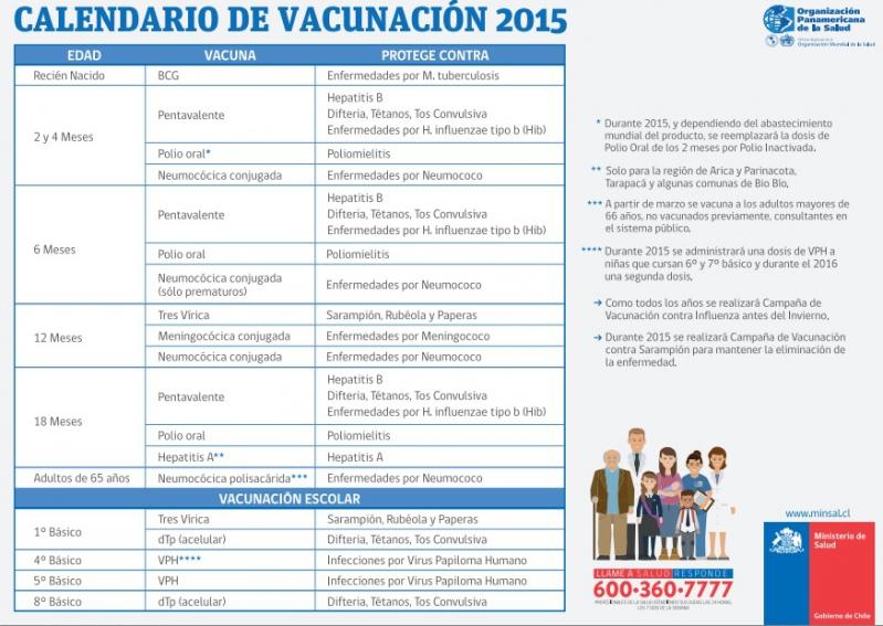 Guia Para Comprender La Importancia De La Vacunacion En Chile Tele 13