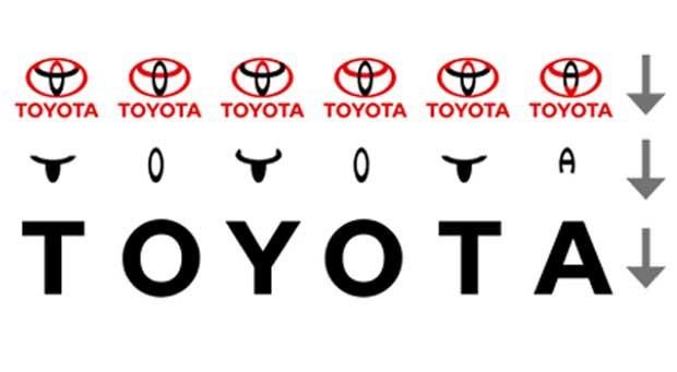 El Significado Oculto Detrás De Estos Logos Famosos Tele 13