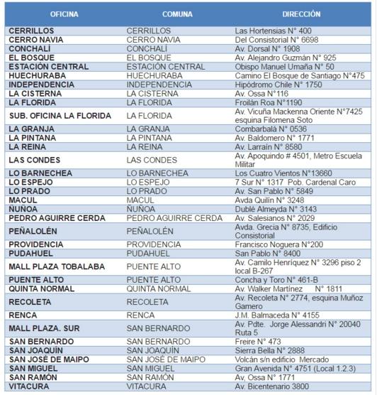 Registro civil informa suspensi n de atenci n en 35 oficinas tele 13 - Oficinas de atencion a la ciudadania linea madrid ...