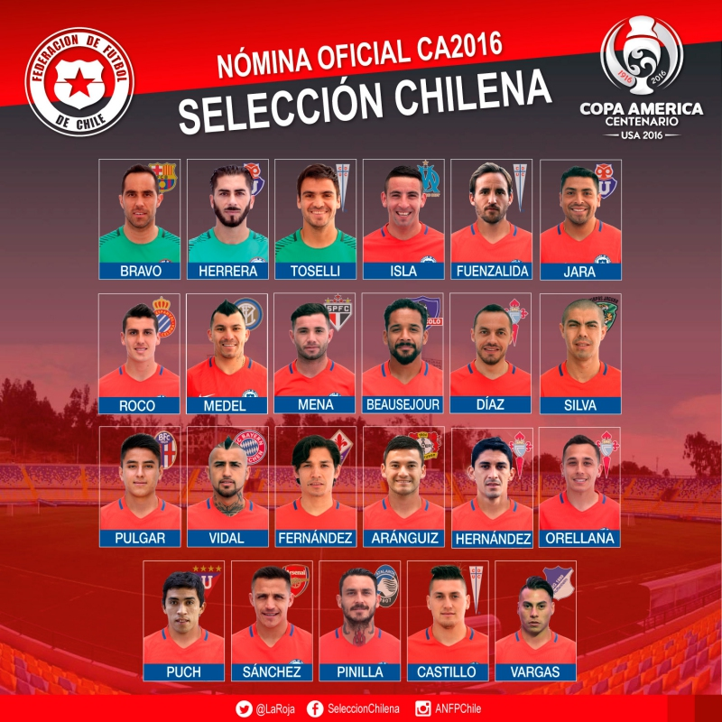 Image Result For Chile Vs Argentina En Vivo Mondial