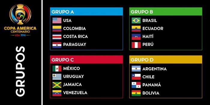 calendario completo con todos los partidos de la copa Centenario 2016 ...