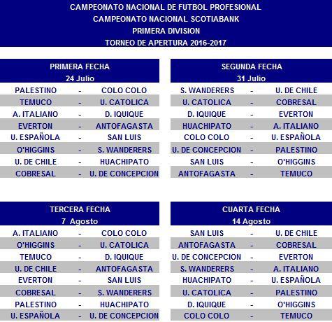ANFP da a conocer el fixture del Torneo de Apertura 2016