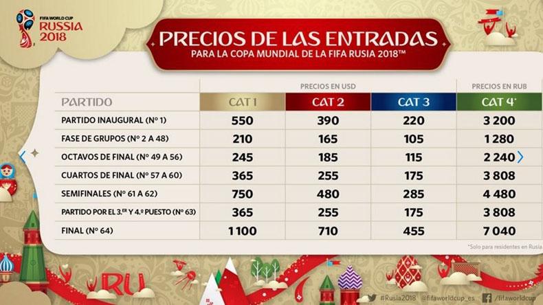 Los precios de las entradas para la Copa Confederaciones y el Mundial de Rusia