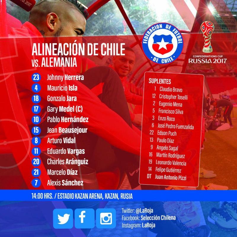 Chile y Portugal están entre las mejores selecciones del mundo — Pizzi