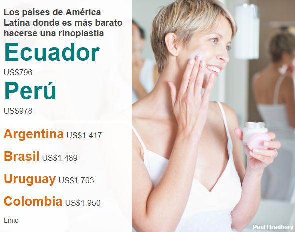 costo cirugia de senos bolivia