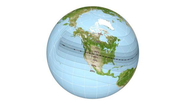 El eclipse será total en una franja de unos 113 km que recorrerá Estados Unidos de costa a costa durante una hora y media. Cuanto mayor sea la distancia de la franja mayor será la parcialidad.