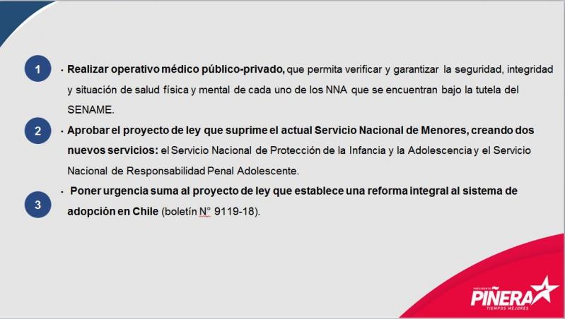 RN y Evópoli piden a Piñera destrabar lista parlamentaria de Chile Vamos