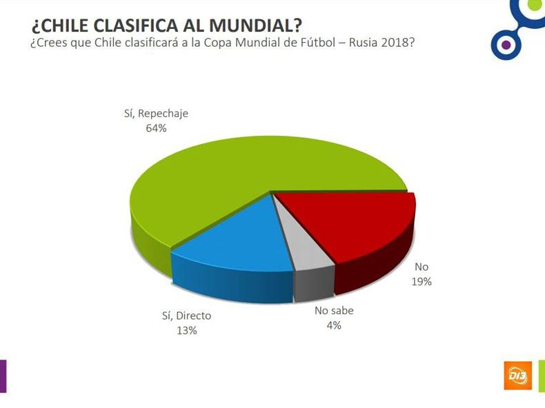 Así quedó la tabla tras la penúltima fecha de las clasificatorias