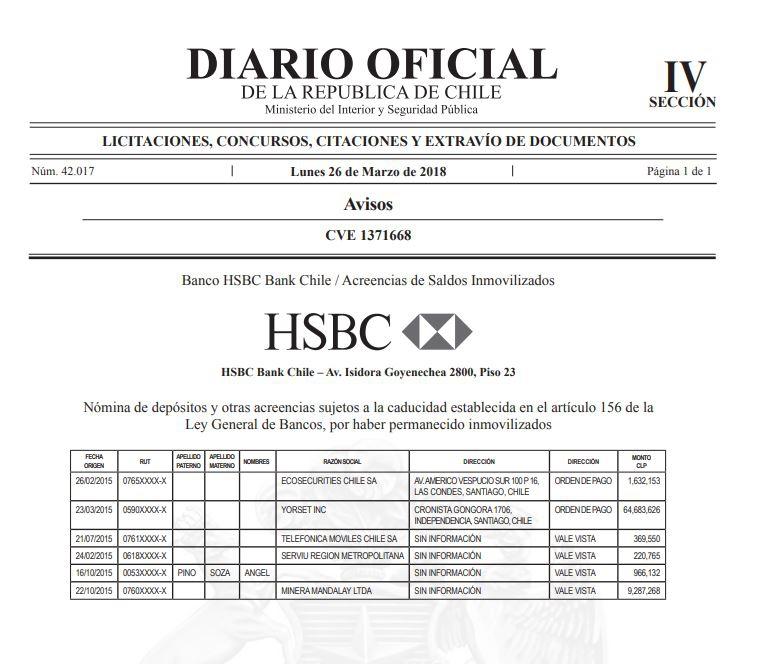 Acreencias bancarias: revisa si tienes dinero en el HSBC