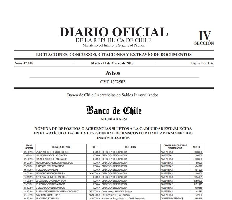 Acreencias Banco de Chile