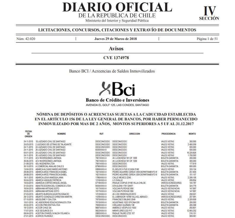 Acreencias Bancarias BCI