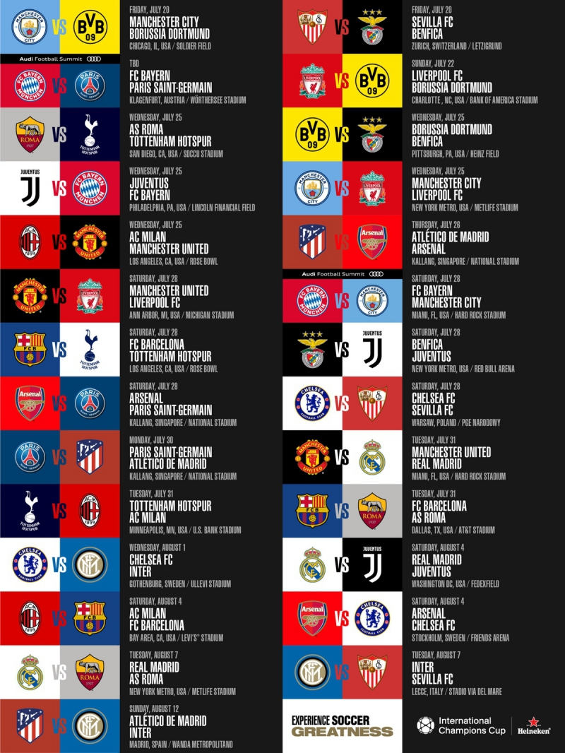Calendario Icc.Zamorano Lanza Icc 2018 Con United De Alexis Y Bayern De