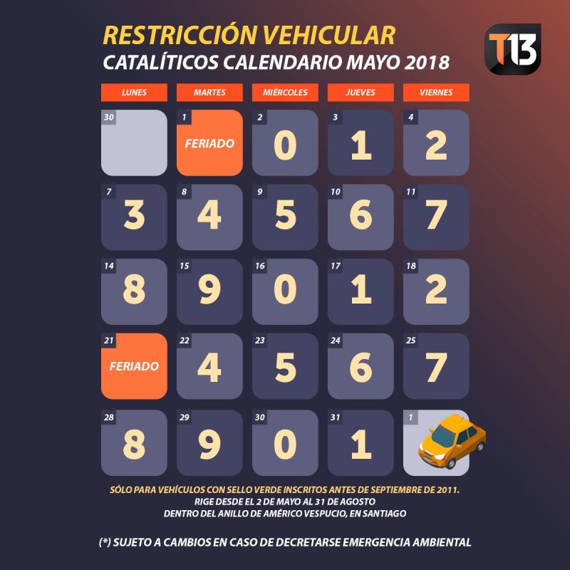 El calendario de la restricción vehicular de mayo