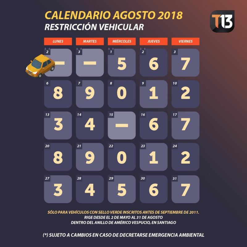 Restricción vehicular permanente: el calendario de agosto