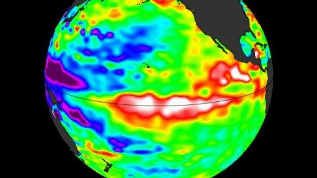 Cuando El Niño está activo, el agua del océano en la zona ecuatorial está más caliente.