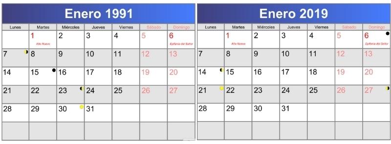 Calendario Del Ano 1957.La Curiosa Razon Por La Que El Calendario De 1991 Sirve Para