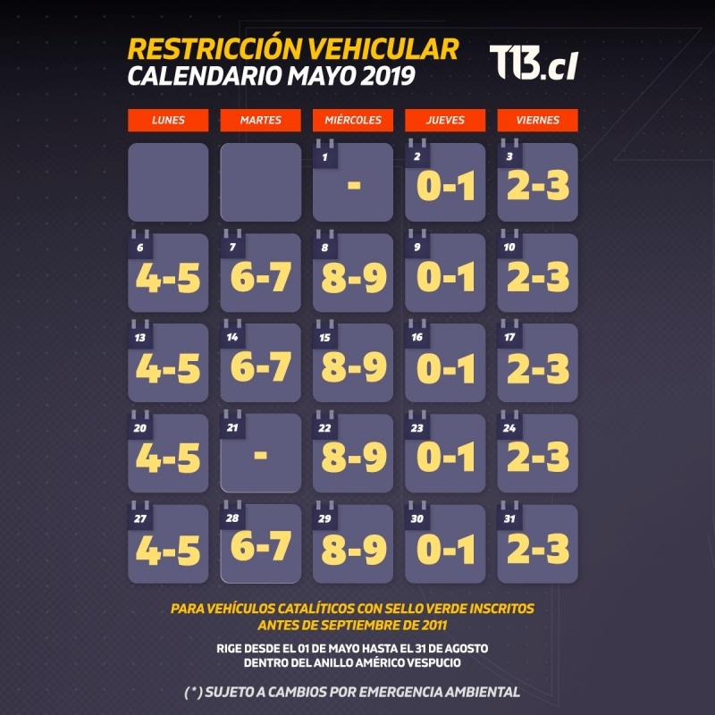 Calendario Abril Y Mayo 2019.Restriccion Vehicular 2019 Revisa El Calendario De Mayo Tele 13