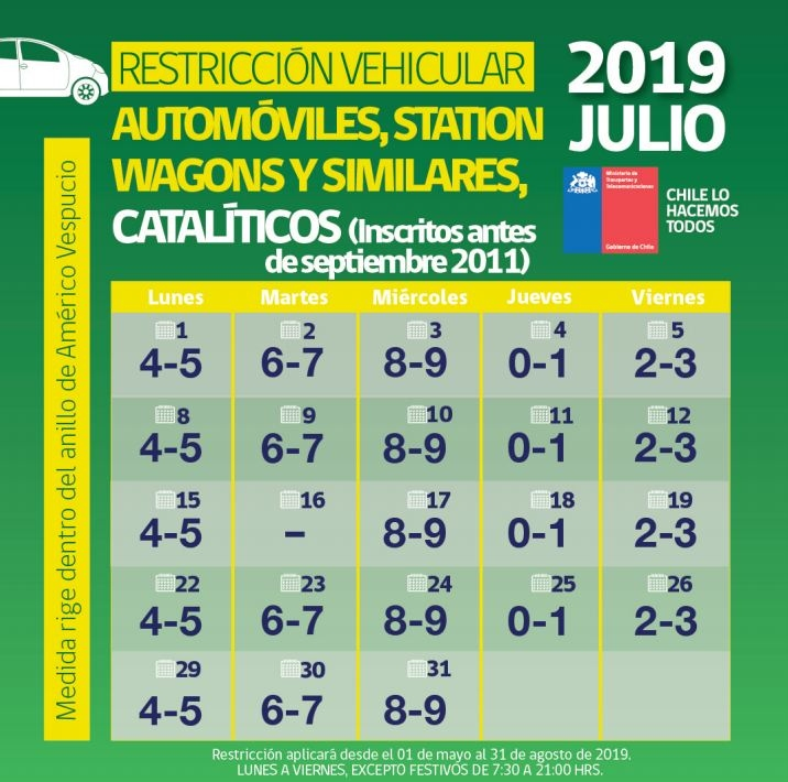 Calendario Calendario Julio 2019.Restriccion Para Julio Revisa El Calendario De Digitos
