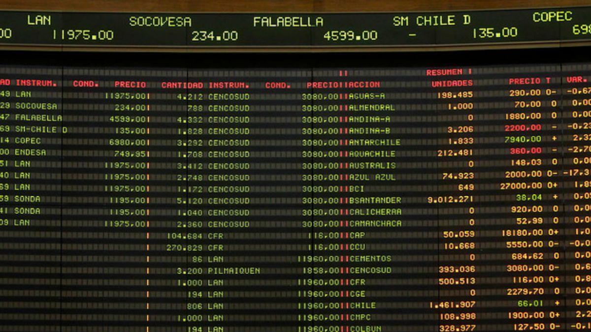 Acciones de Gasco y Quiñenco ingresarán al IPSA