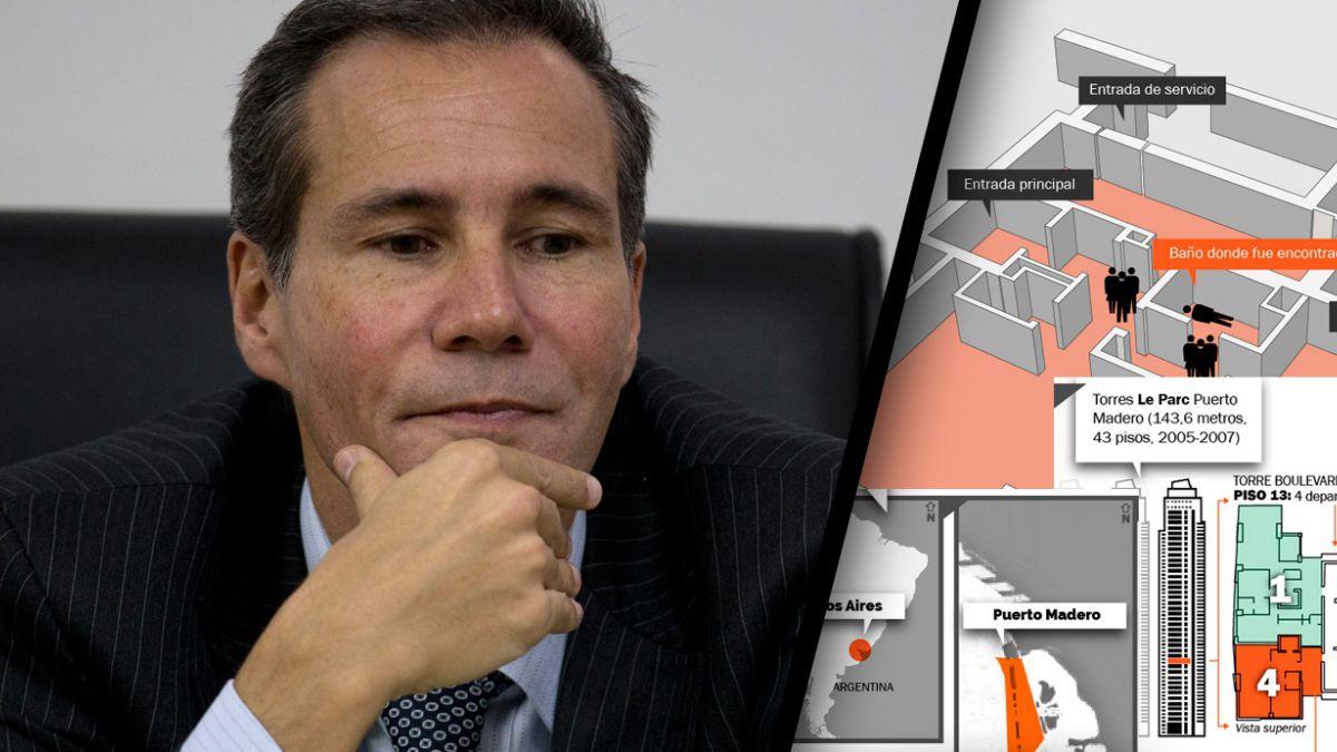 #Alberto Nisman: Interactivo, paso a paso, del caso que impacta a Argentina