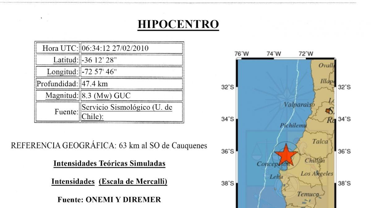 27F: Así fue uno de los primeros informes del terremoto