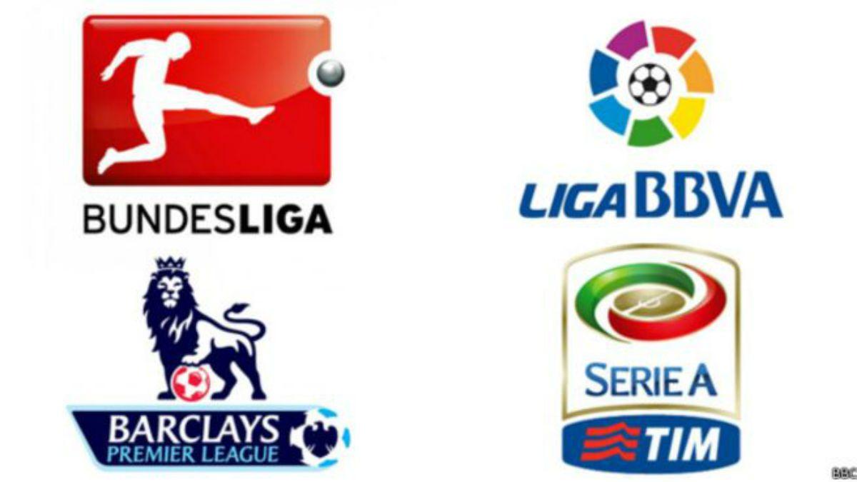 ¿Cuál es la mejor liga de fútbol del mundo?