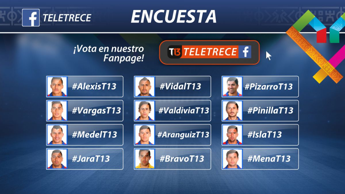 Facebook: ¿Quién fue el mejor jugador de Chile en la fase de grupos?