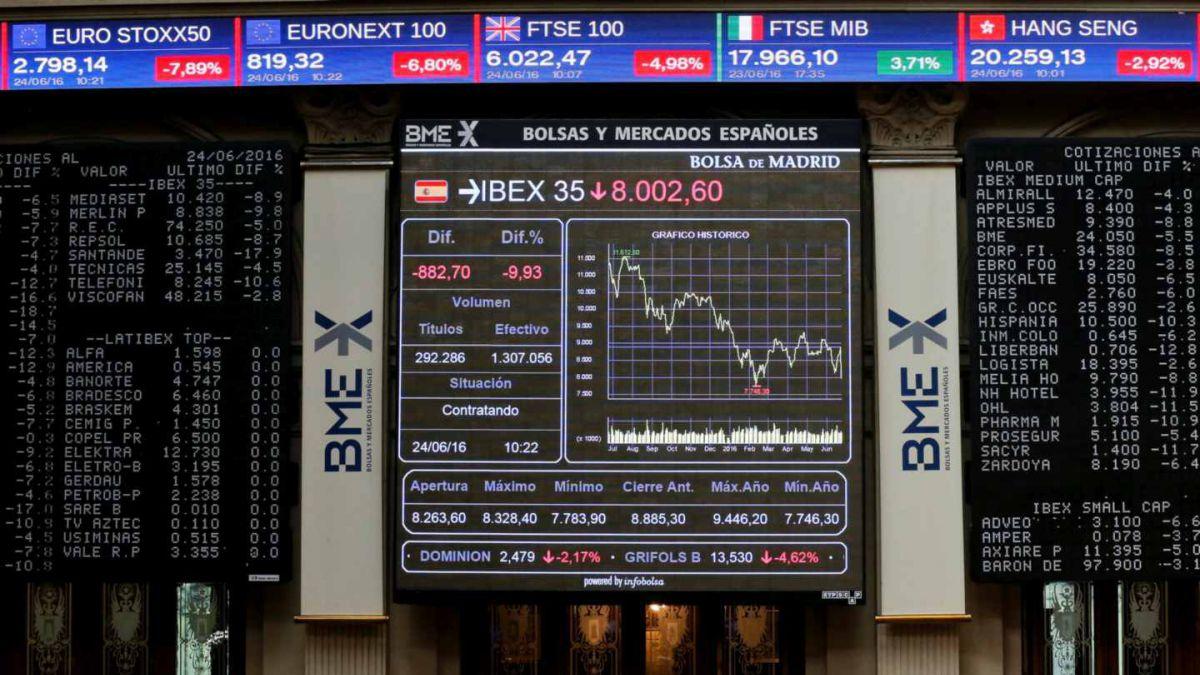 """[Minuto a Minuto] """"Viernes negro"""" en mercados europeos por salida del Reino Unido de la UE"""