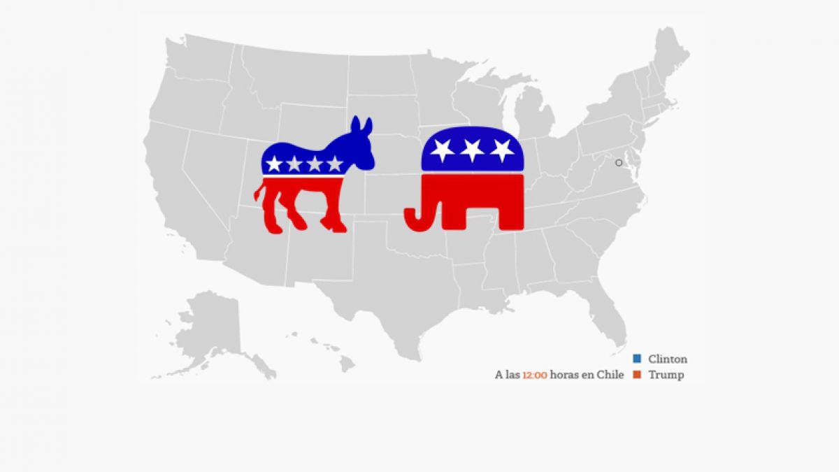 Elecciones en Estados Unidos mapa de resultados por estado  Tele 13