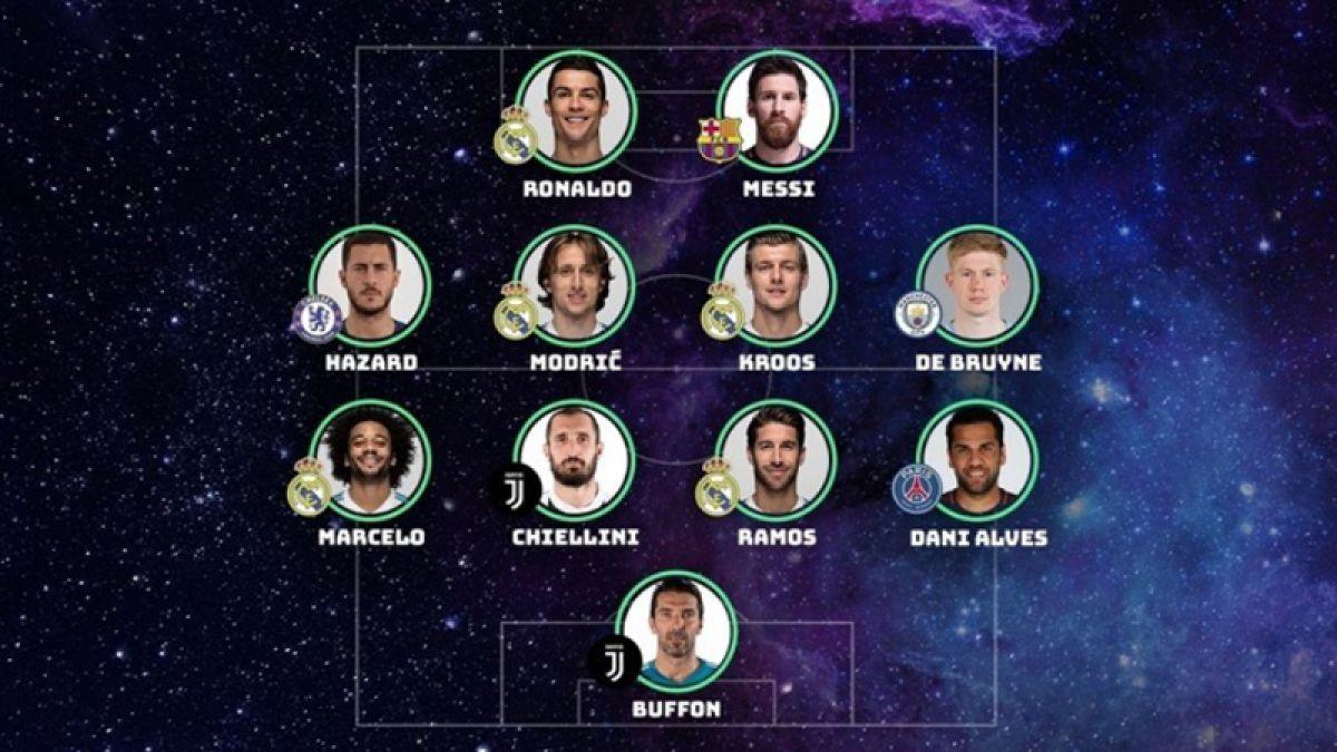 Equipo ideal de la UEFA sin Neymar