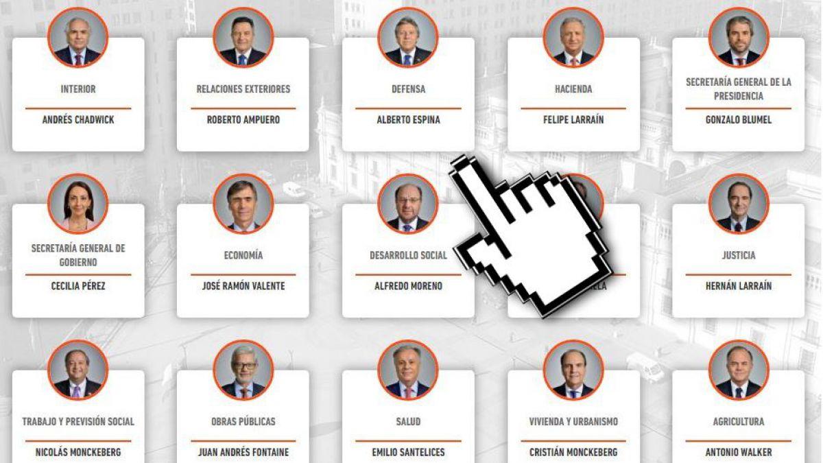 [Interactivo] Quién es quién en el nuevo gabinete de Piñera
