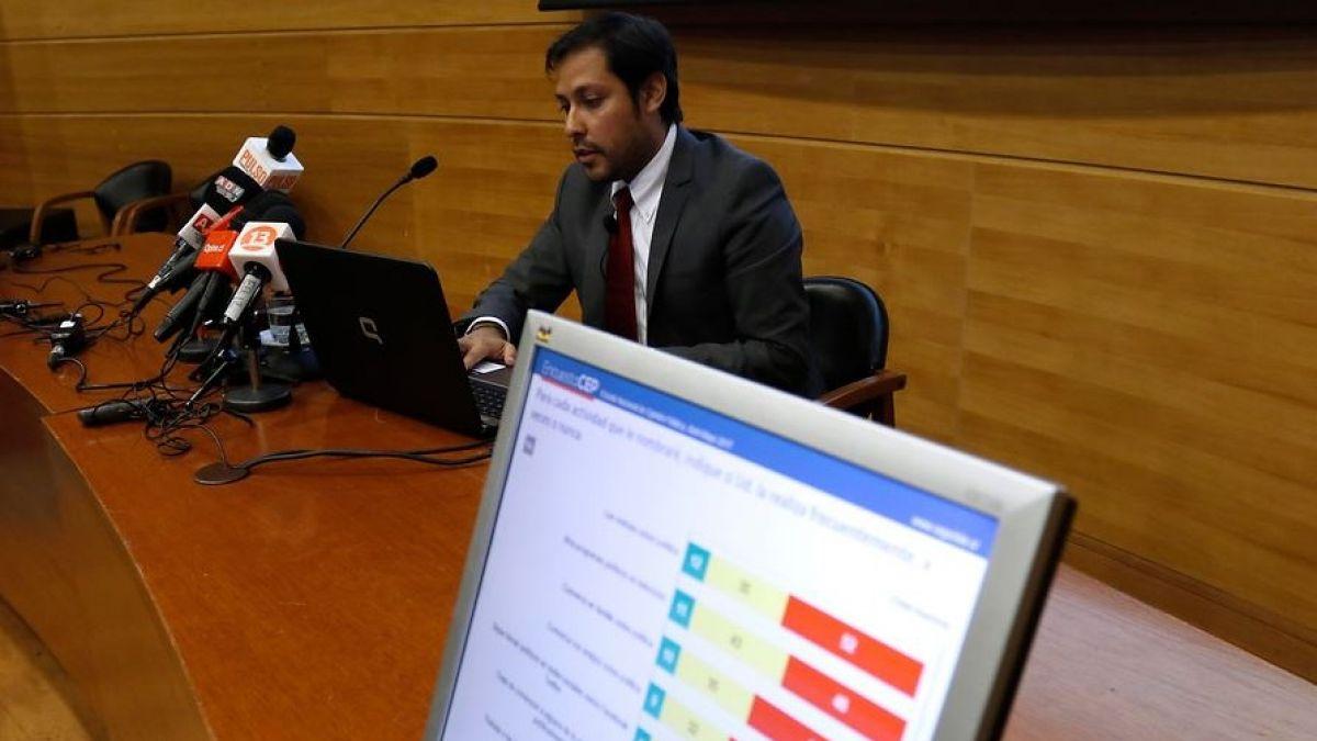 CEP da a conocer su encuesta de opinión pública marcada por caso Catrillanca