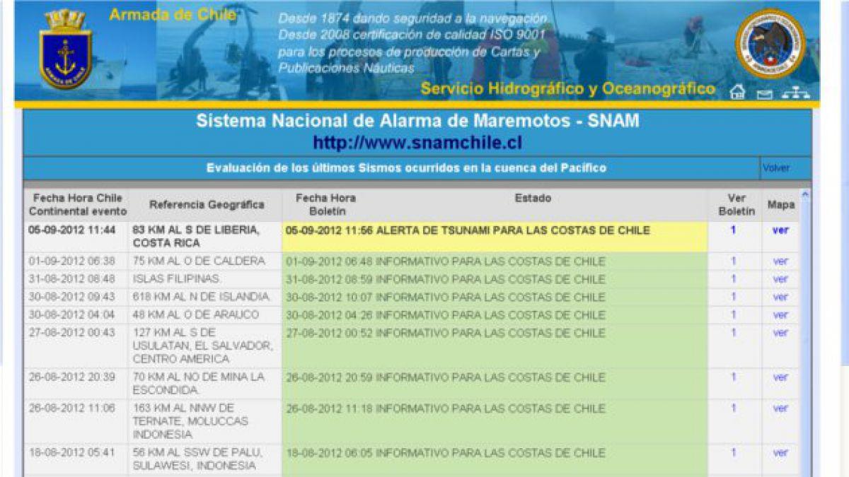 Terremoto de 7,6º Richter sacudió Costa Rica