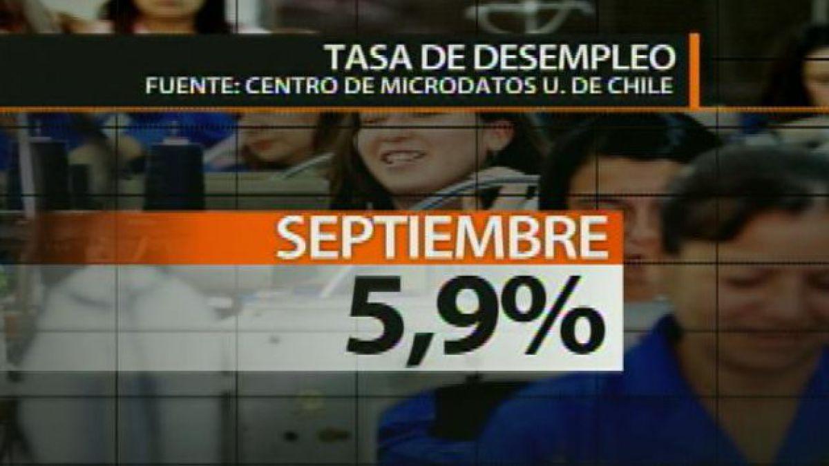 Desempleo se mantuvo en 5,7% entre julio y septiembre