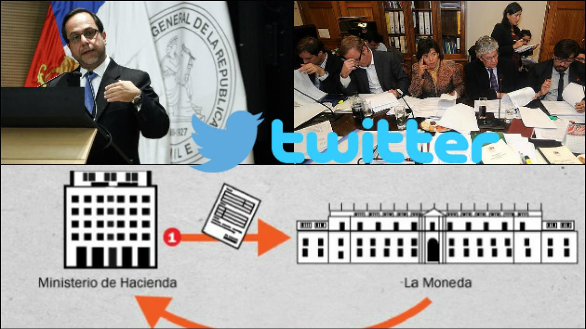Desde el Presupuesto 2015 hasta la reforma educacional: la semana en tuits