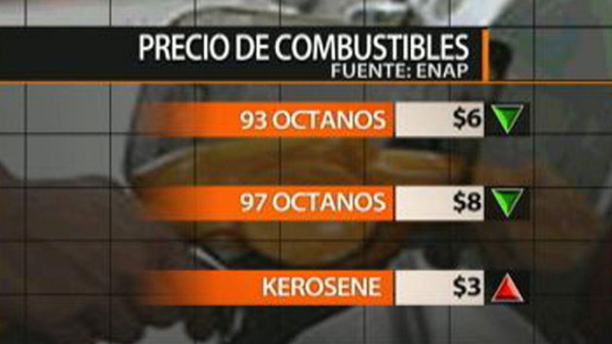 Este jueves bajan los precios de las bencinas