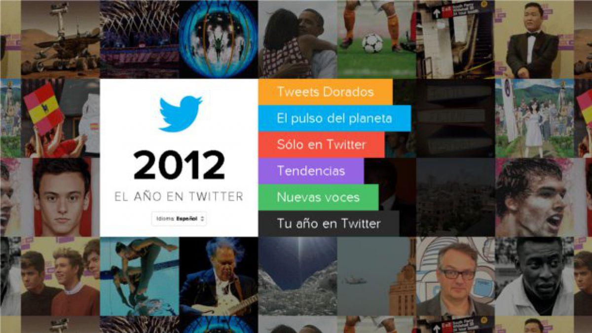 Twitter: Lo más relevante en la red social este 2012