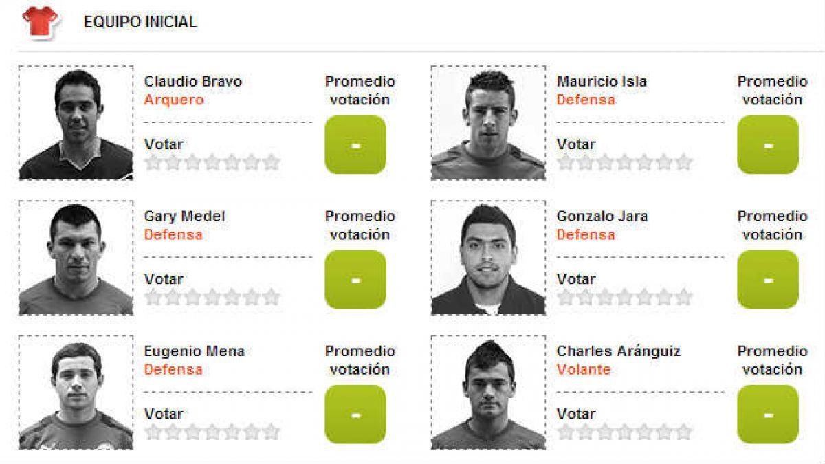 Encuesta: vota por los mejores de la selección chilena en el triunfo sobre Australia