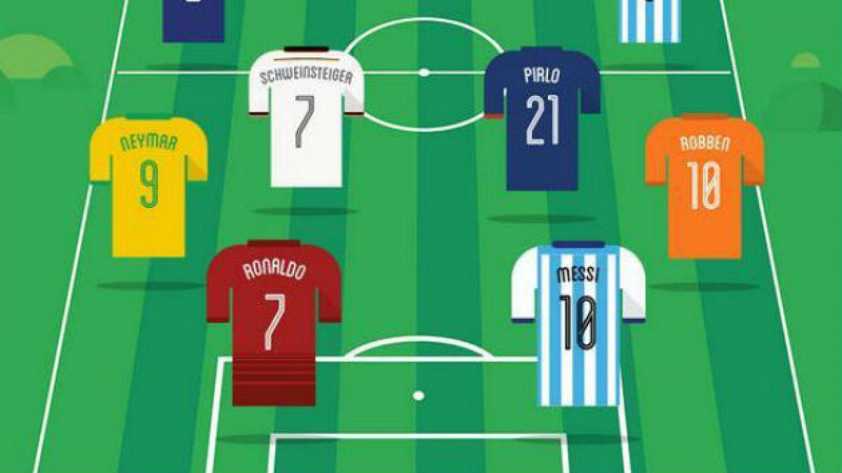 Ningún chileno aparece en el ranking de los jugadores más buscados en Google