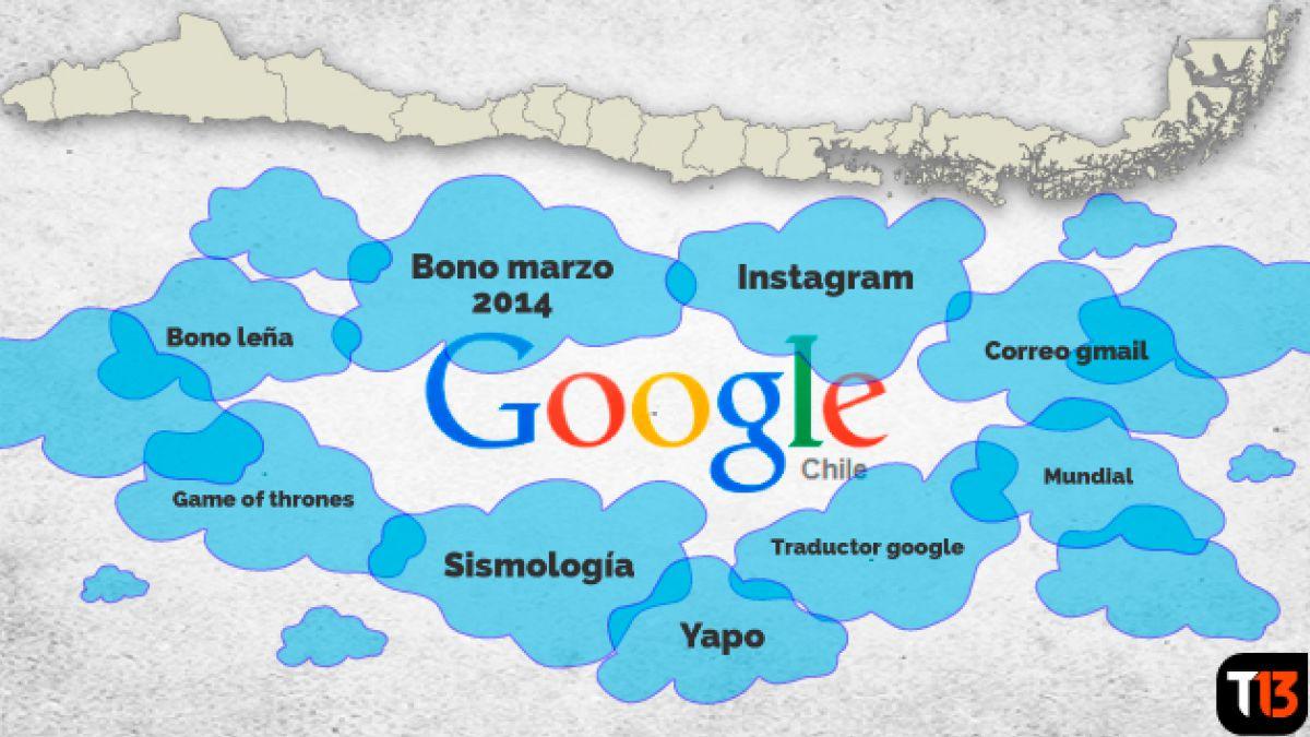 Conoce los términos que más crecieron en Google por cada región de Chile en 2014