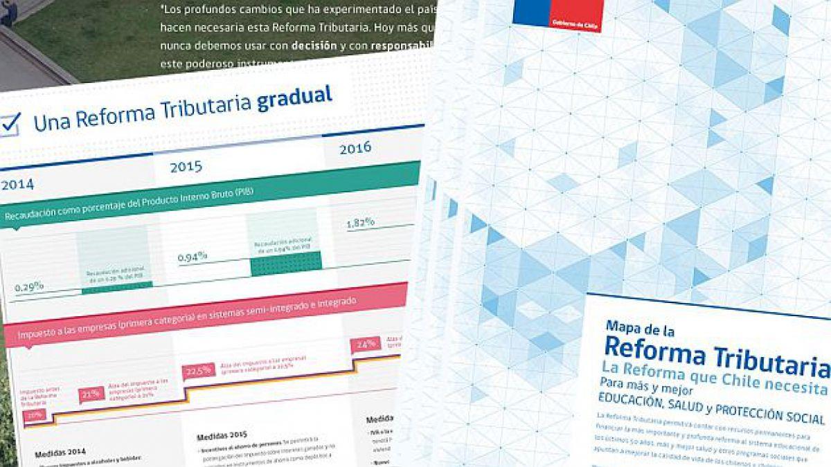 El mapa de la reforma tributaria: Gobierno lanza folleto para explicar medidas y graficar implementa