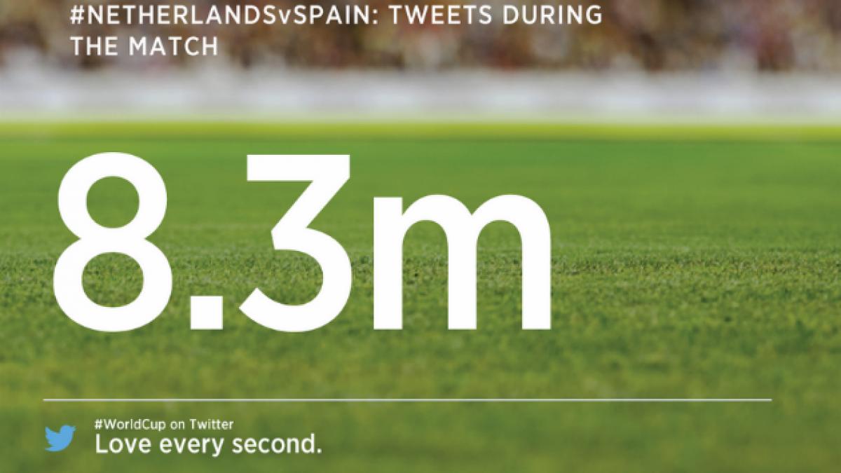 Los partidos más populares del Mundial en Twitter