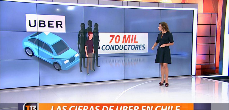Cuanto se gana en uber chile 2018