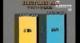 [VIDEO] ¿Cómo se compone el electorado del Plebiscito 88?