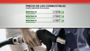 [T13 Tarde] Bencinas bajarán más de 60 pesos promedio