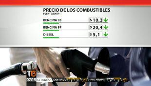 [T13 AM] Fuerte baja de precios registran hoy las bencinas