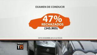 Aumentan exigencias en examen de conducir: 47% de los postulantes reprueba