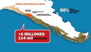 [VIDEO] 30 años después: El terremoto de 1985 en cifras